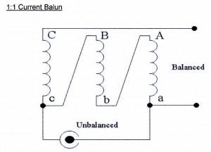1-1-balun-300x216.jpg