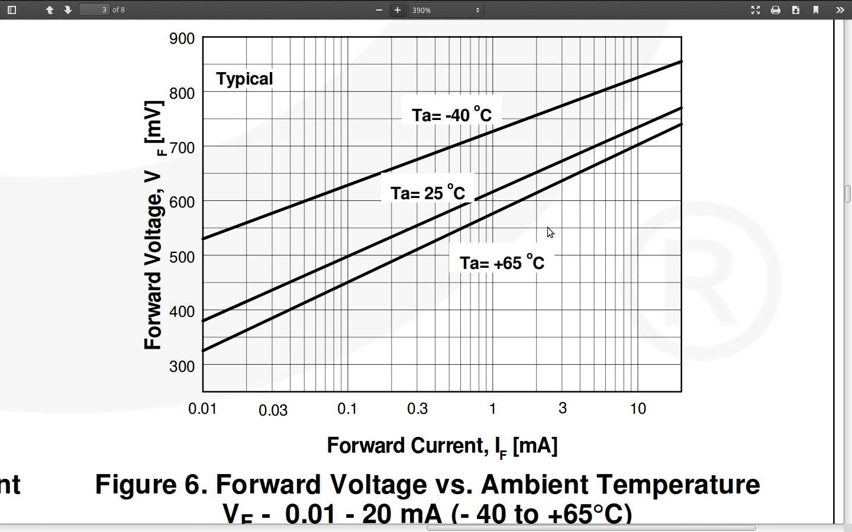 1n4148_voltage_temp.png