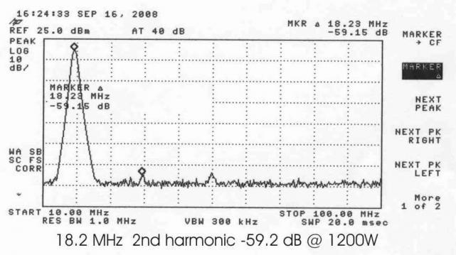 17m 2nd harmonic