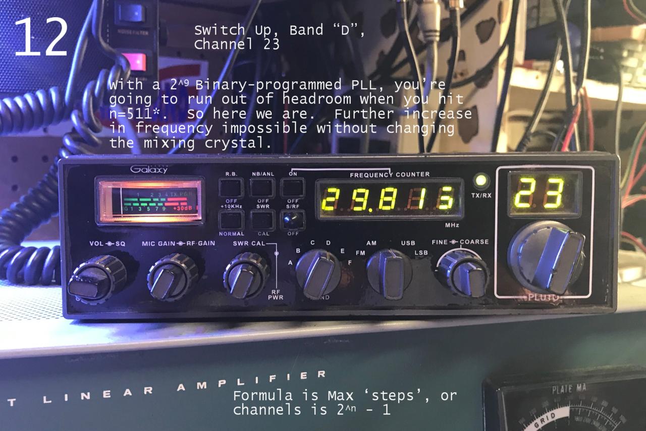 CB Radio Blowout Sale! Voyage VR-9000 ButtFuzz says